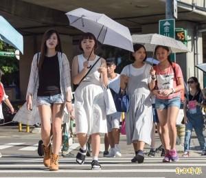 天氣持續回暖至週四 吳德榮 :週五起變天轉涼有雨