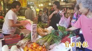 颱風來了婆媽市場搶菜 菜價翻倍漲