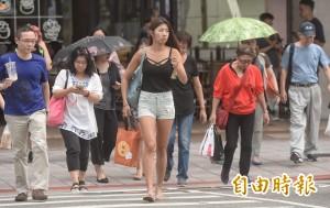 2縣市豪、大雨特報 西半部悶熱高溫達34度