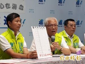 新竹300博覽會 多案決標與底標價一樣 謝文進諷廠商「太神準」