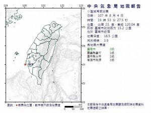 19:53台南市規模3.9地震 最大震度3級