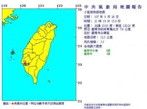 今晚9點19分台南規模3.3地震 最大震度4級