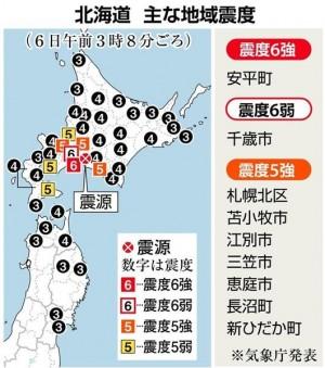 北海道南部6級強震 觀測史上最大