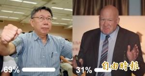 自由投票所》相信柯P還是葛特曼?69%選他!