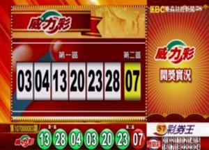 10/15 威力彩、雙贏彩、今彩539 開獎囉!