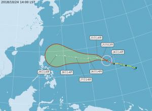 「玉兔」持續增強 氣象局:高壓若偏強路徑將靠近台灣