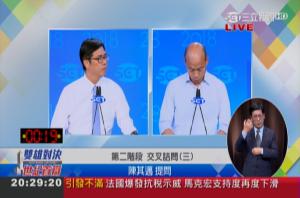 電視辯論交叉詰問》陳問石化產業稅籍?韓借題發揮