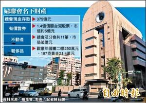 最高行政法院駁回欣裕台抗告 黨產會:顯示北高行裁定荒謬