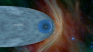 歷時41年飛行 NASA「航海家2號」飛離太陽圈