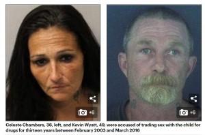 強逼3歲女童賣淫13年 原因只是母親想拿錢吸毒