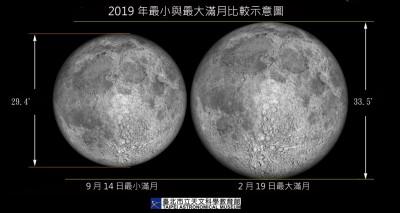 百年難遇天象! 今年元宵節巧逢最大滿月