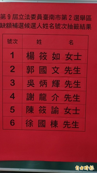 台南市立委補選抽籤 號次出爐