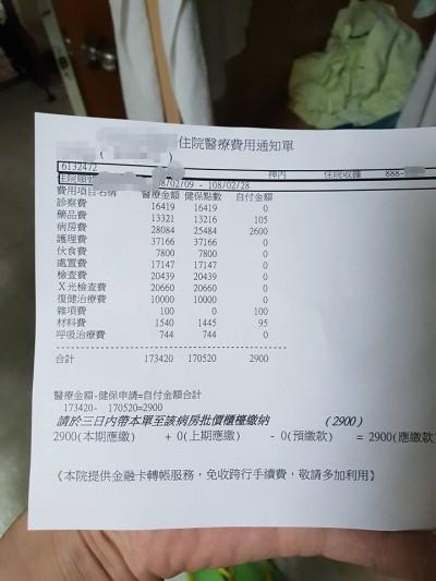 台灣健保多好用?住院17萬元醫療費僅需付2900元