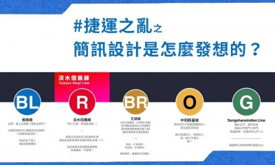 北捷5大捷運線「臉書帳號」爆紅!網笑翻:新蘆線根本8+9