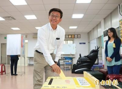 郭國文當選!拿下6萬2858票 以3664票擊敗謝龍介