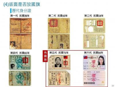 兩蔣時代身分證也沒國旗 徐國勇:不必當成政治議題