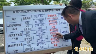 小確幸!台東火車站停車場1天最高100元至明年7月1日