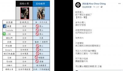 票投蔡英文或韓國瑜差在哪?樂團PO這張圖一秒明白!
