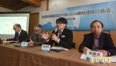 兩岸政策協會民調:蔡賴配是民進黨勝利方程式