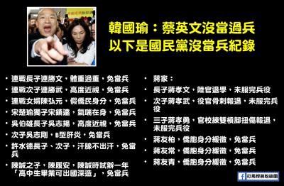 韓國瑜嗆小英沒當兵 他統整名單「國民黨這些人都沒當」!