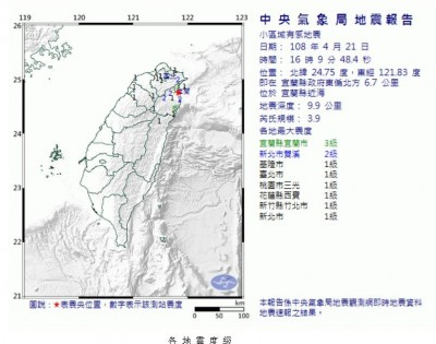 16:09宜蘭規模3.9地震 震源深度僅9.9公里