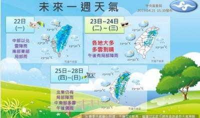 春天多變! 未來一週天氣圖出爐 高溫可逾30度