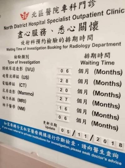 香港醫療慘狀「超音波等28個月」台健保若被搶等著變這樣...
