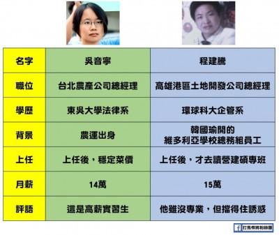 酬庸?吳音寧、程建騰比一比 他諷:國民黨態度大轉彎