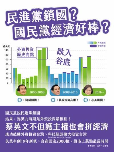 從數據看經濟好不好! 一張圖打臉「民進黨鎖國說」