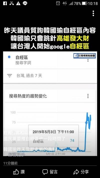 韓國瑜跳針回答 「自經區」搜尋暴增