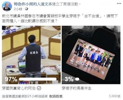 議員質疑板中男裙合適嗎? 網:你穿KMT背心更令人不適