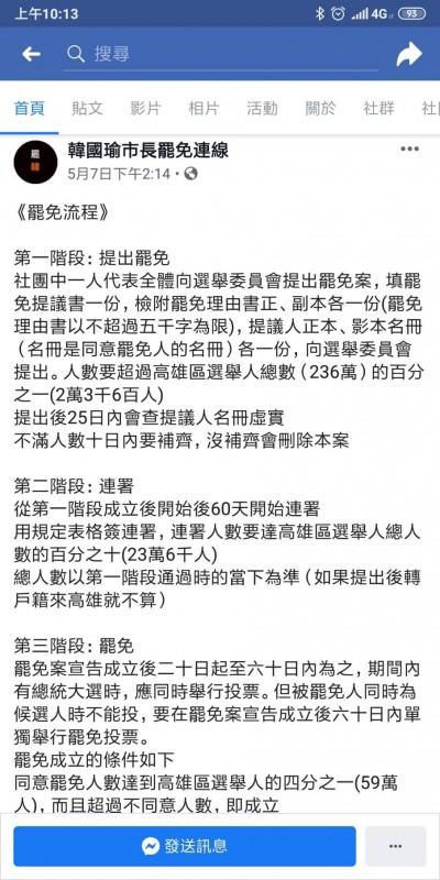 韓國瑜鬆口選總統 「市長罷免」粉專上線嗆只要59萬票