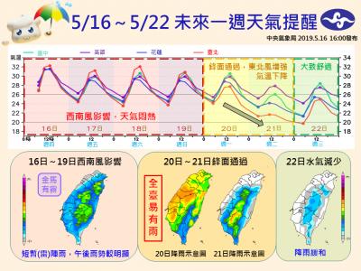 下週二北部氣溫下探20度! 氣象局發布未來一週天氣提醒