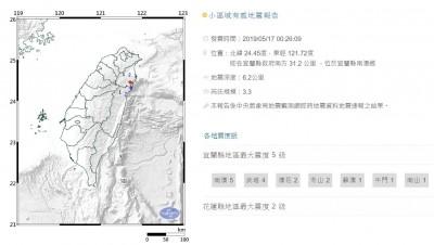 午夜淺層地震深僅6.2公里!宜蘭南澳震度5級