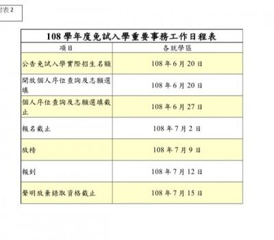 國中會考》中午考完  6/10寄發成績單