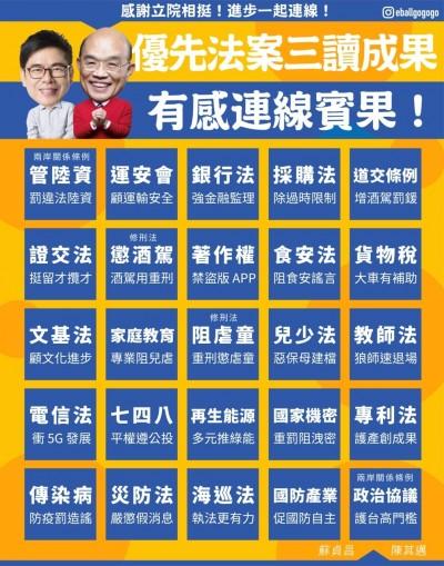 優先法案「賓果連線」 蘇貞昌:下學期繼續努力!