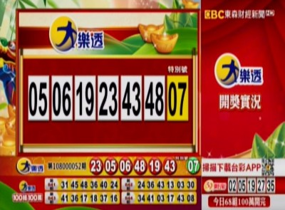 6/4 大樂透、雙贏彩、今彩539 開獎囉!