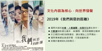 文化部:文創成果登上國際展現台灣價值