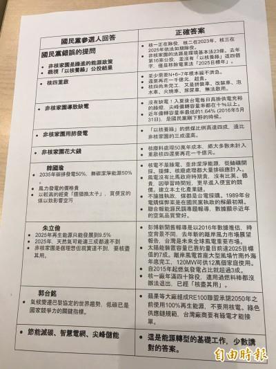 韓國瑜稱買便宜煤釀空污 環團打臉:國民黨執政弊案