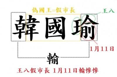 「1月11日輸慘慘」韓國瑜姓名測字新解被推爆