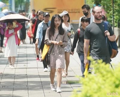台北花東極端高溫估破37度 中南部時雨時晴
