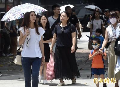 輕颱逼近!週三10縣市高溫警報 東部慎防局部大雨
