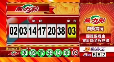威力彩頭獎衝10.7億獎號出爐 雙贏彩、今彩539也開獎囉!