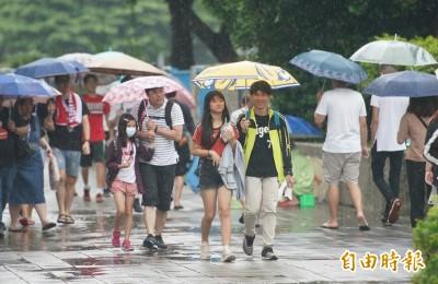 週日南台灣降雨趨緩!各地仍須防午後雷雨 7縣市高溫警報