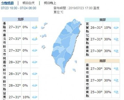 烏龍?北部還在下雨 氣象局預報卻說降雨機率0%
