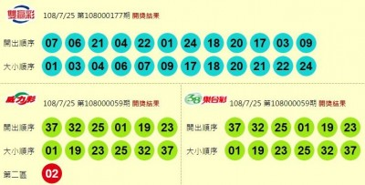7/25 威力彩連42摃! 下期頭獎上看14億