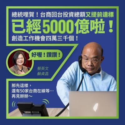 台商資金回流破5000億提前達陣 蘇揆LINE也報喜