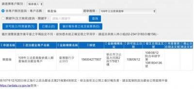 黃國昌傳不選汐止立委 辦公室主任設政治獻金專戶