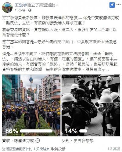 台灣撐香港!王定宇FB發起投票  壓倒性贊成修《難民法》