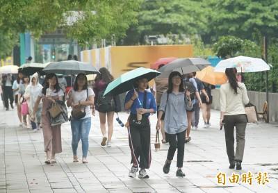 雨還要下!週三中南部清晨短時強降雨 北北桃留意高溫